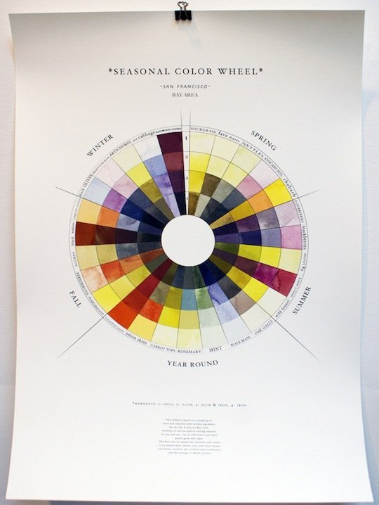 Seasonal Color Wheel by Sasha Duerr
