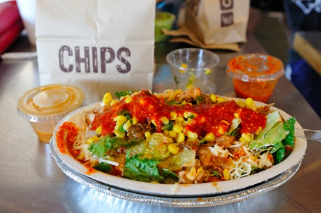 The World of Fast Food Restaurants: Will Chipotle Really Save the Day?